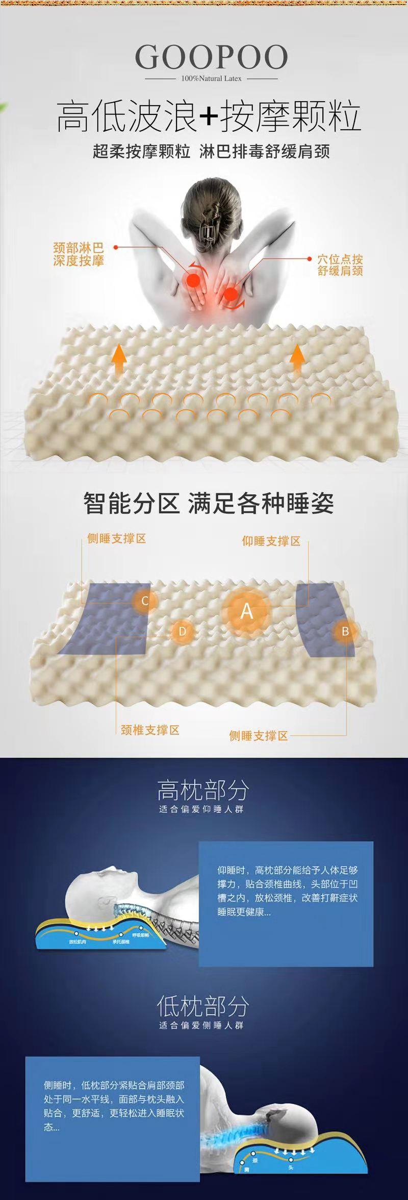 嗨团GOOPOO泰国天然乳胶枕30-10.jpg