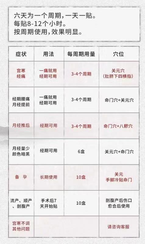 嗨团宫寒贴3盒16.jpg