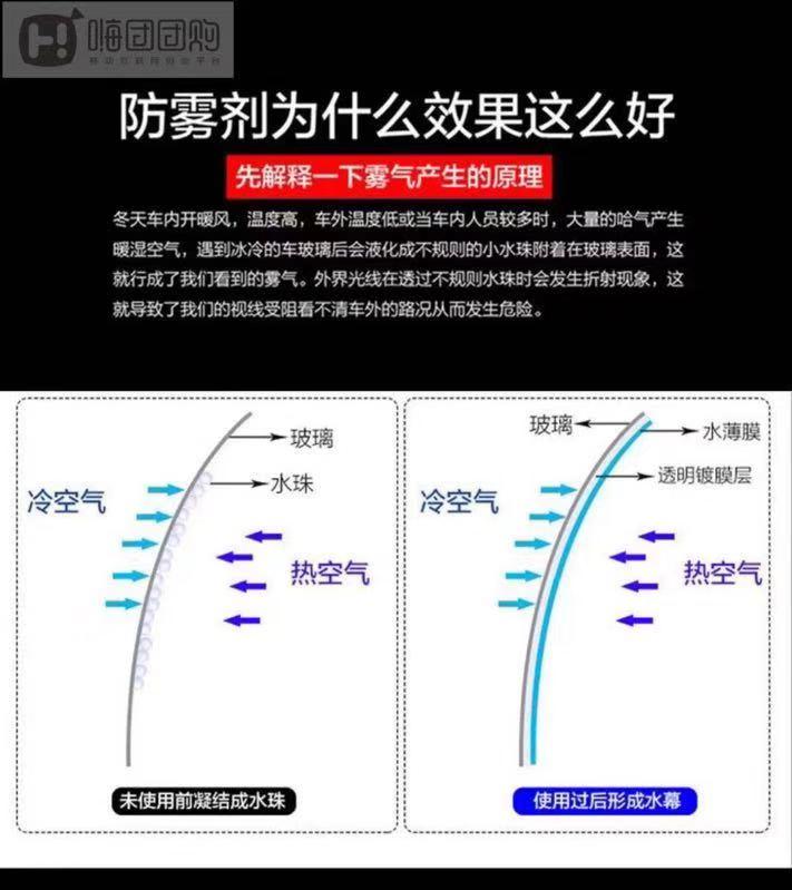 嗨团速洁能汽车除雾剂17.jpg