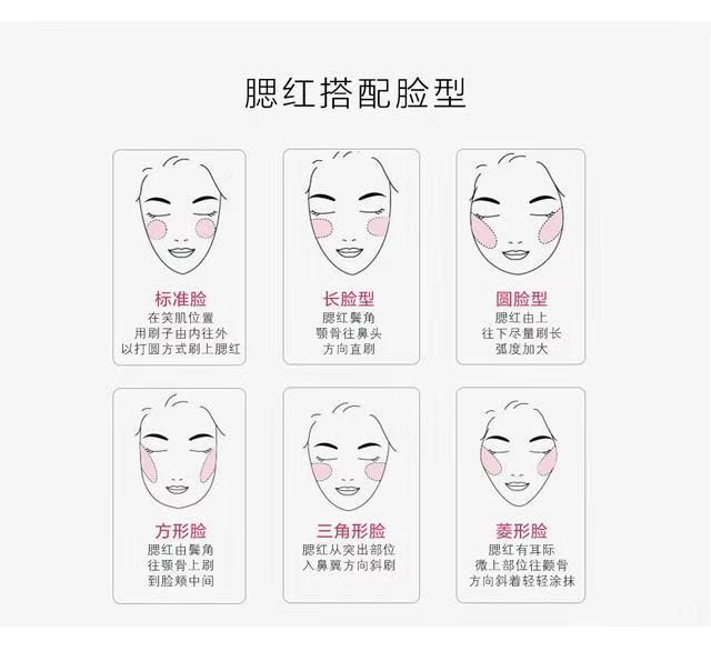 嗨团美颜秘笈渐变腮红13.jpg