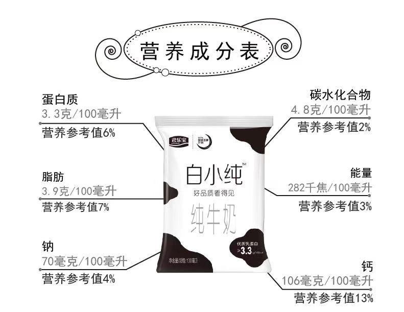 嗨团君乐宝纯小白纯牛奶6.jpg